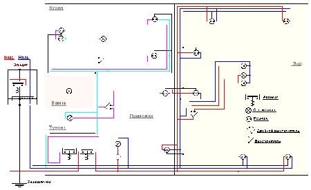 elektroprovodka1